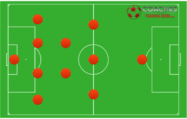 4.2-.3-1-formation